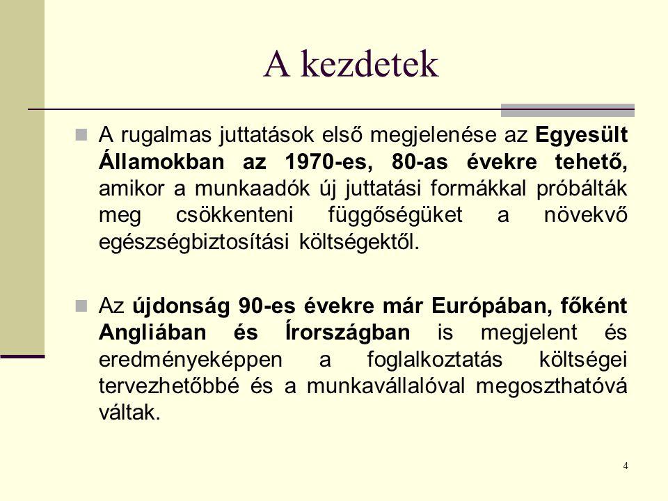 35 Szép-kártya (Széchenyi Pihenőkártya) Szálláshely alszámlájára - több juttatótól származóan együttvéve - legfeljebb 225 ezer forint támogatás.