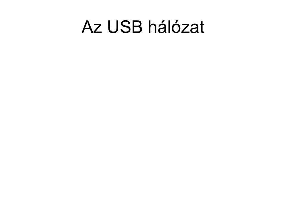 Az USB hálózat