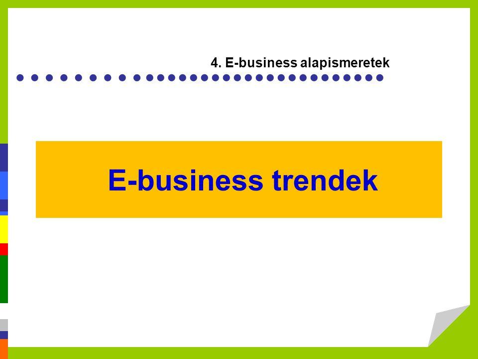 trend a vevőkre Vásárlói trendek: gyorsabb szolgáltatás önkiszolgálás hatalmas termékválaszték integrált megoldások