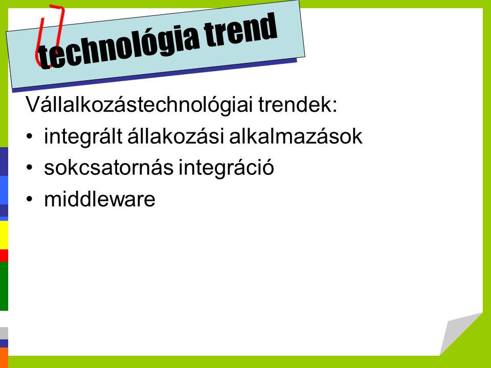 IKT trend Általános technológiai trendek: drótnélküli web alkalmazások kéziszámítógépek (okostelefonok) általános használata infrastuktúra harmonizálás alkalmazásszolgáltatók