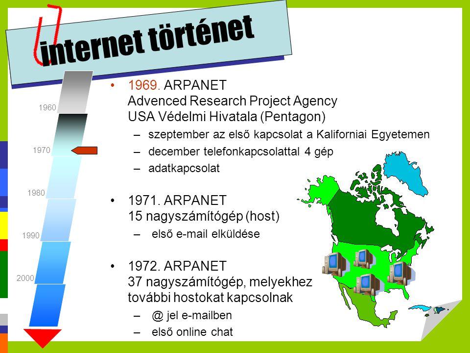 internet története 1960 1970 1980 1990 2000 1969.