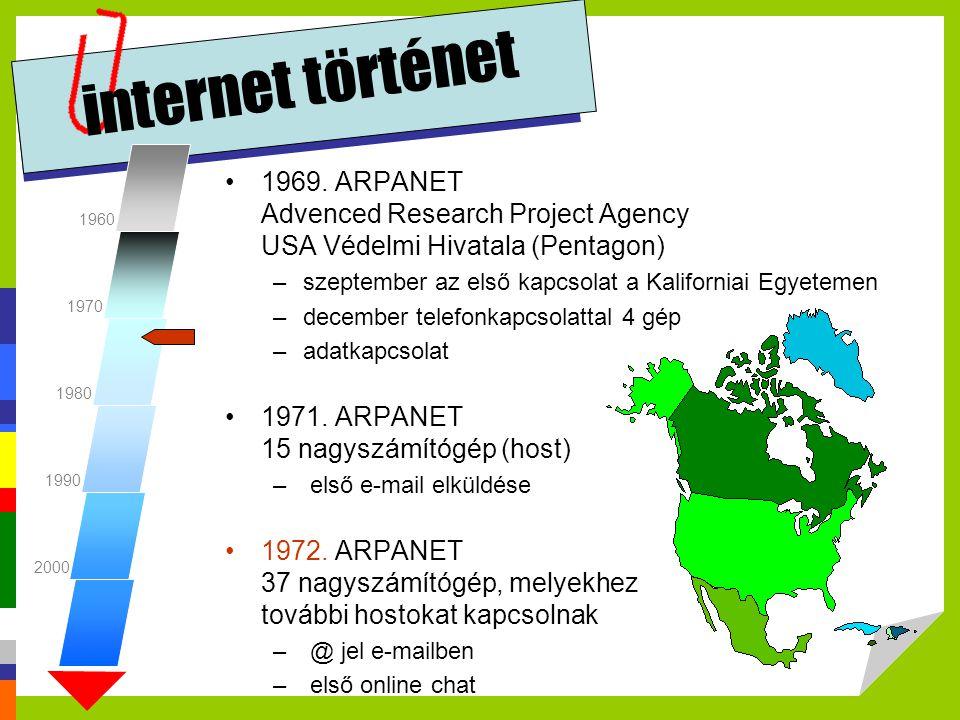 internet történet 1974.