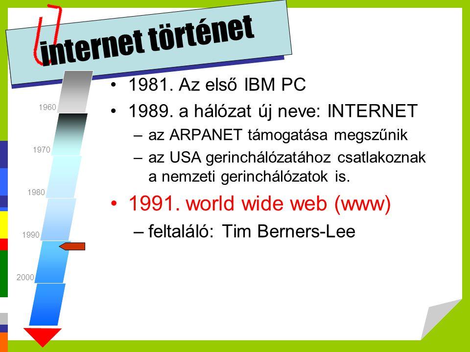 e-üzlet történet 1994-1997: e-kereskedelem kialakulása, jelenléte: –vállalati weboldalak léte (vevőszolgálat, információ, cégarculat) –szükséges, de miért.