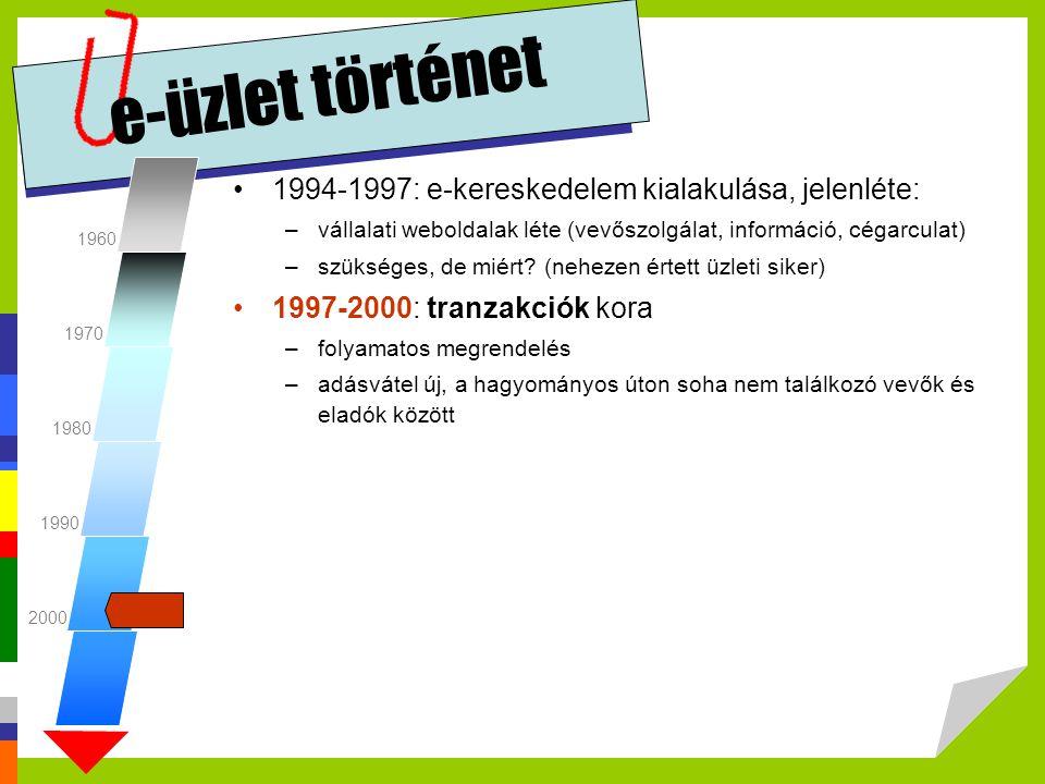 e-üzlet történet 1994-97: e-kereskedelem kialakulása, jelenléte: –vállalati weboldalak léte (vevőszolgálat, információ, cégarculat) –szükséges, de miért.