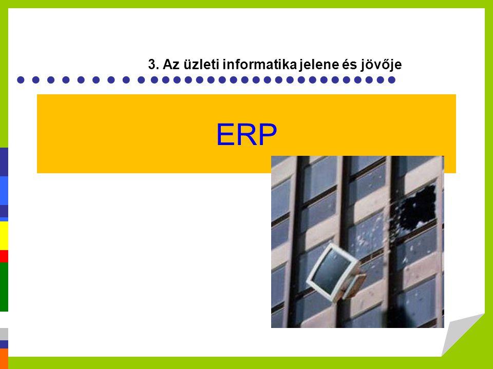Az ERP fogalma Enterprise Resource Planning szó szerint: Vállalati Erőforrás Tervezés ismertebb: integrált vállalatirányítási rendszer (IVIR) nem szoftver, bár sokan azt értik alatta beveztése a vállalat összes dolgozóját érinti, több éves projektmunka