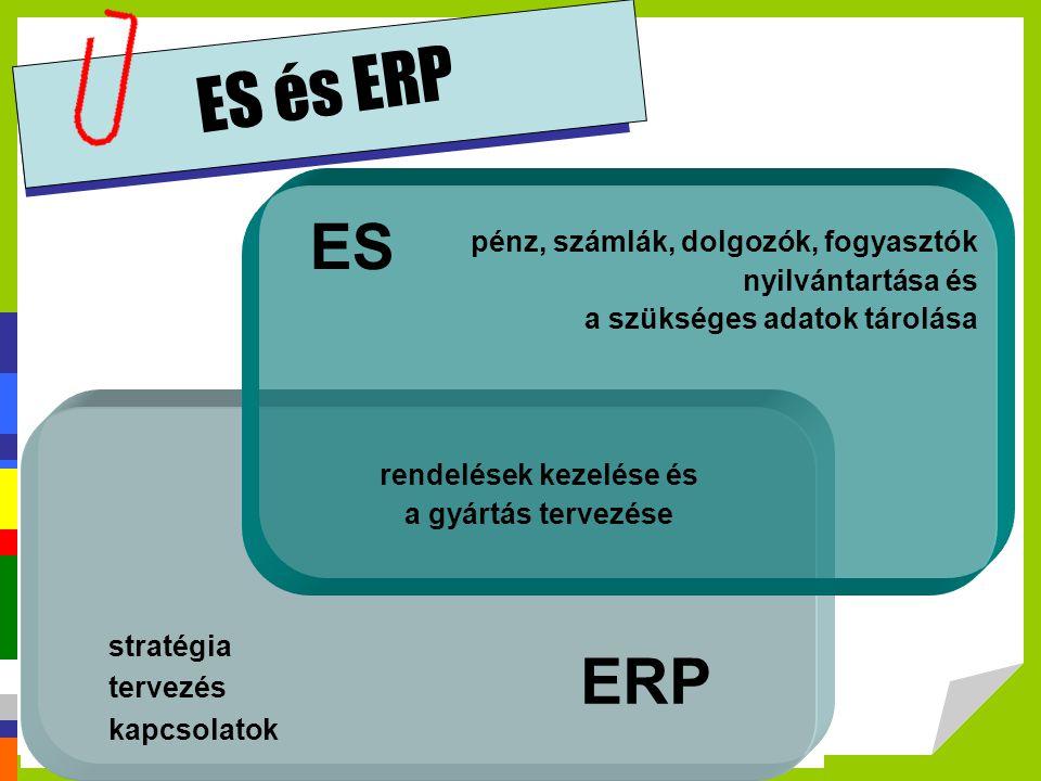 ES és ERP - értékesítés előrejelzés - stratégiai tervezés - kereslet-kínálat összehangolása - teljesítés nyomonkövetése - vevők-szállítók összehangolása (teljes szállítási lánc) - működéstervezés - anyagigény tervezés - kapacitási igény tervezés - elosztási igény tervezés - rendelésnyilvántartás és visszaigazolás - számvitel (főkönyvi + számlák) - pénztár (készpénz menedzsment) - humánerőforrás adatfeldolgozás (HR) - fogyasztói kapcsolat menedzsment (CRM) - adatok tárolása: integrált adatbank működés ERP ES