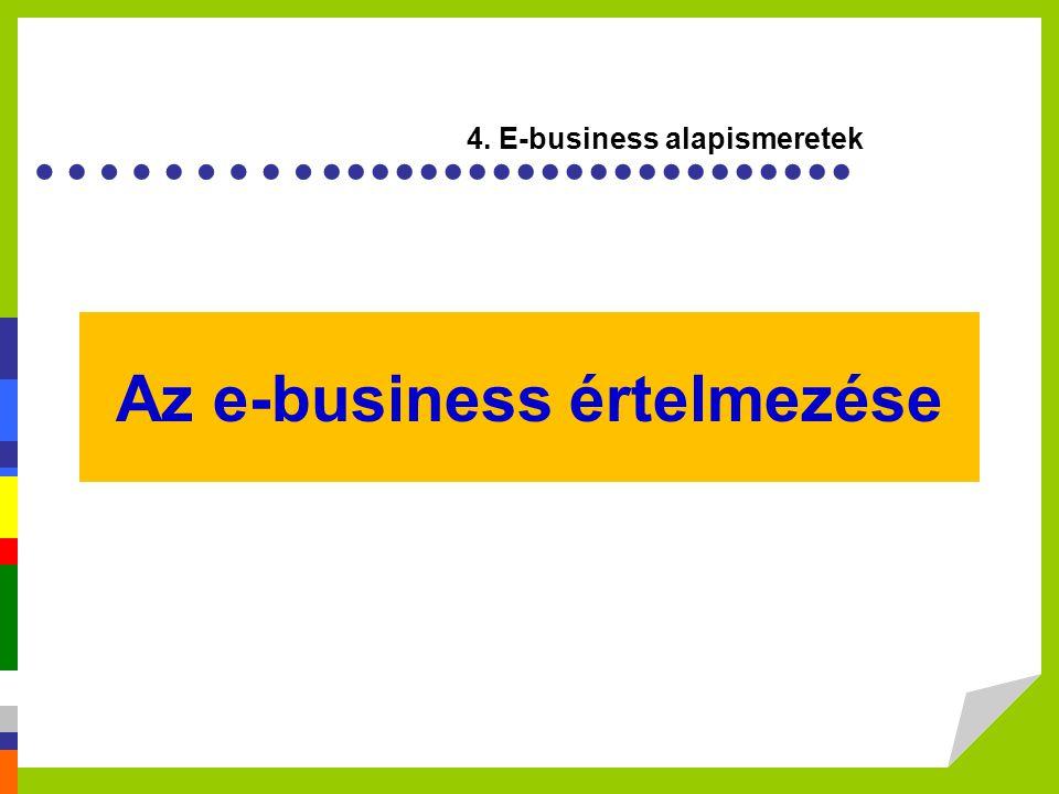 Elektronikus üzlet (e-business) - az interneten keresztül megvalósított üzletmenet 1.e-testreszabás vagy virtualis kirakatok a honlapokon 2.online business-to-business (B2B) tranzakciók 3.elektronikus adatcsere (Electronic Data Interchange - EDI) B2B adatcsere közös vállalati szoftveren keresztül 4.e-mail, gyors üzenetváltás, webes kommunikációs eszközök, médiaként használják a leendő és létező vevők felkutatására 5.webes találkozás és használat, termék és egyéb információ elérése Mi az e-business [1]?