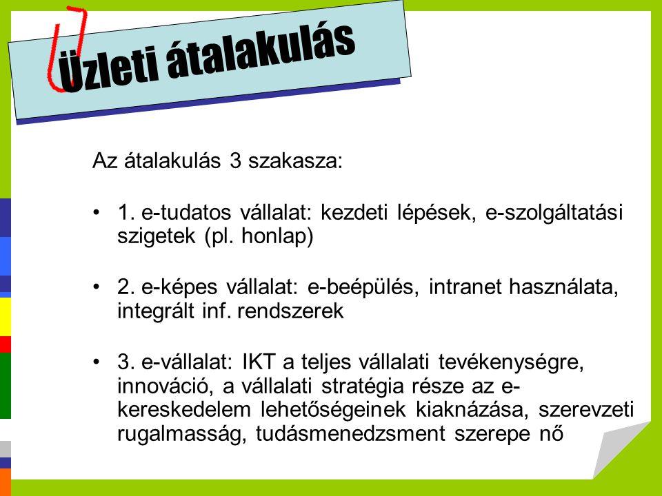 IKT 1.alrendszer: belső üzleti hálózat - közös munka (pl.