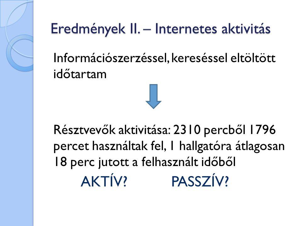 Információszerzéssel, kereséssel eltöltött időtartam Résztvevők aktivitása: 2310 percből 1796 percet használtak fel, 1 hallgatóra átlagosan 18 perc ju