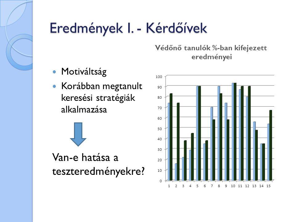 Motiváltság Korábban megtanult keresési stratégiák alkalmazása Van-e hatása a teszteredményekre? Védőnő tanulók %-ban kifejezett eredményei