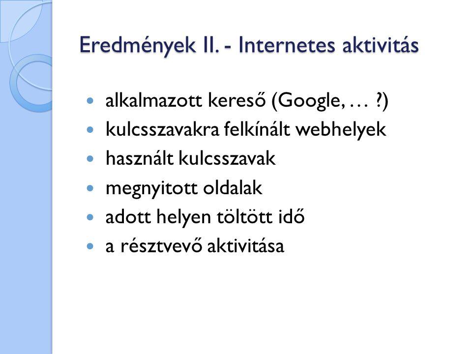 Eredmények II. - Internetes aktivitás alkalmazott kereső (Google, … ?) kulcsszavakra felkínált webhelyek használt kulcsszavak megnyitott oldalak adott