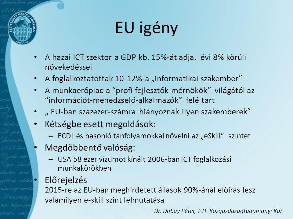 """EU igény A hazai ICT szektor a GDP kb. 15%-át adja, évi 8% körüli növekedéssel A foglalkoztatottak 10-12%-a """"informatikai szakember"""" A munkaerőpiac a"""