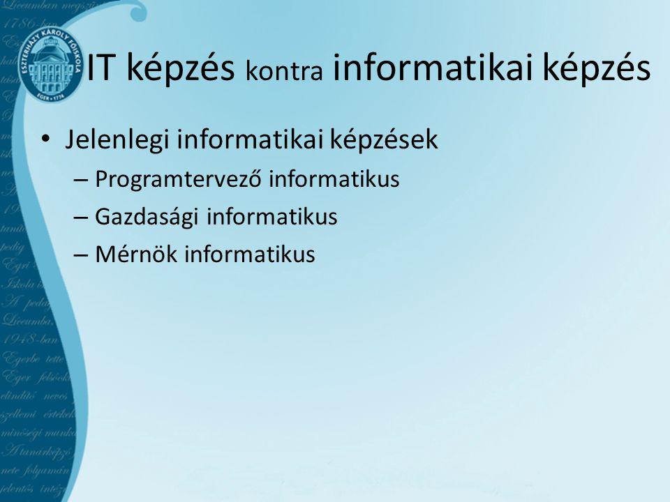 IT képzés kontra informatikai képzés Jelenlegi informatikai képzések – Programtervező informatikus – Gazdasági informatikus – Mérnök informatikus