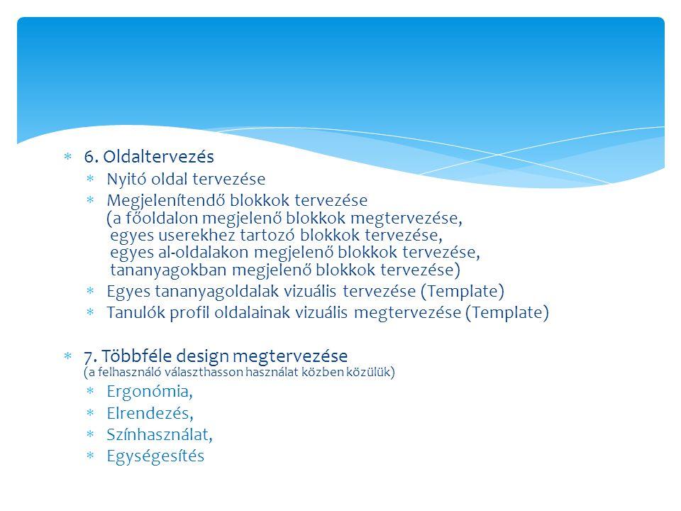  6. Oldaltervezés  Nyitó oldal tervezése  Megjelenítendő blokkok tervezése (a főoldalon megjelenő blokkok megtervezése, egyes userekhez tartozó blo