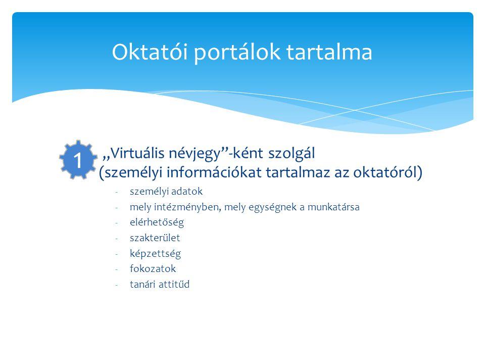 """""""Virtuális névjegy -ként szolgál (személyi információkat tartalmaz az oktatóról) -személyi adatok -mely intézményben, mely egységnek a munkatársa -elérhetőség -szakterület -képzettség -fokozatok -tanári attitűd Oktatói portálok tartalma 1"""