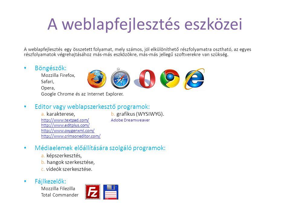 A weblapfejlesztés eszközei A weblapfejlesztés egy összetett folyamat, mely számos, jól elkülöníthető részfolyamatra osztható, az egyes részfolyamatok
