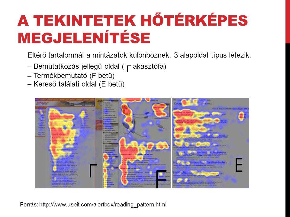 A TEKINTETEK HŐTÉRKÉPES MEGJELENÍTÉSE Forrás: http://www.useit.com/alertbox/reading_pattern.html Eltérő tartalomnál a mintázatok különböznek, 3 alapol