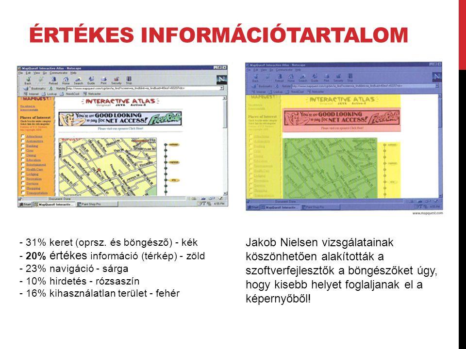 ÉRTÉKES INFORMÁCIÓTARTALOM - 31% keret (oprsz. és böngésző) - kék - 20% értékes információ (térkép) - zöld - 23% navigáció - sárga - 10% hirdetés - ró