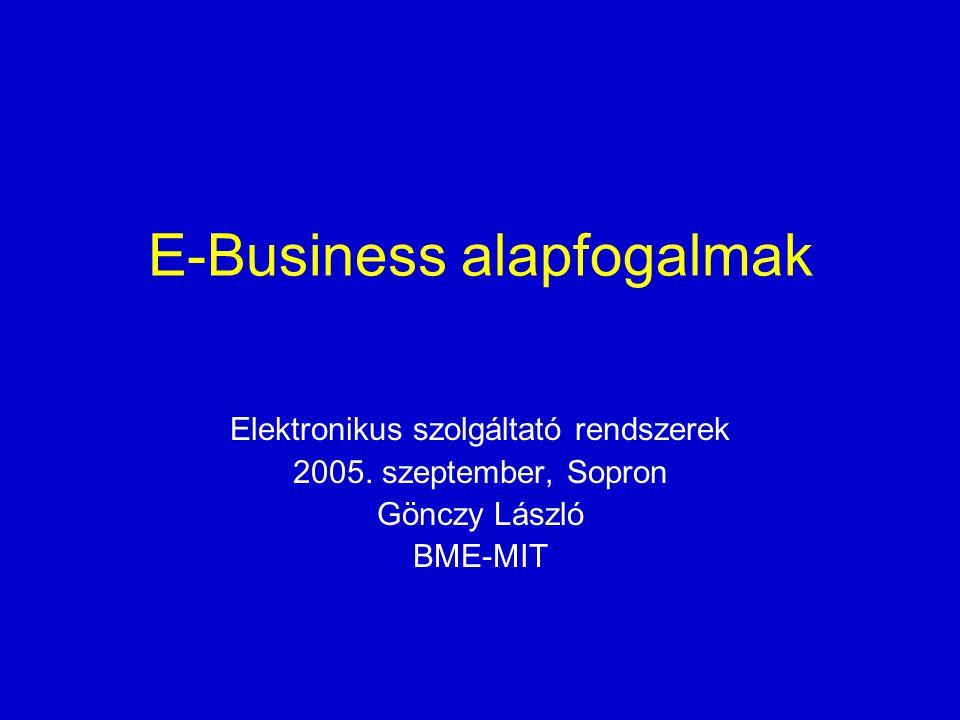E-Business alapfogalmak Elektronikus szolgáltató rendszerek 2005. szeptember, Sopron Gönczy László BME-MIT