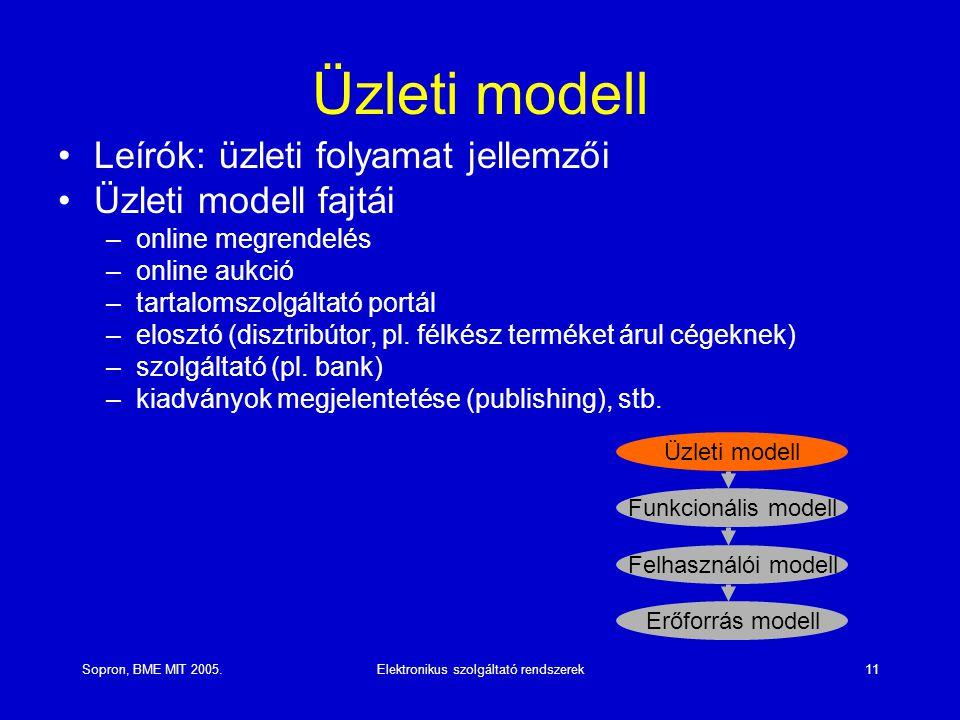 Sopron, BME MIT 2005.Elektronikus szolgáltató rendszerek11 Üzleti modell Leírók: üzleti folyamat jellemzői Üzleti modell fajtái –online megrendelés –online aukció –tartalomszolgáltató portál –elosztó (disztribútor, pl.