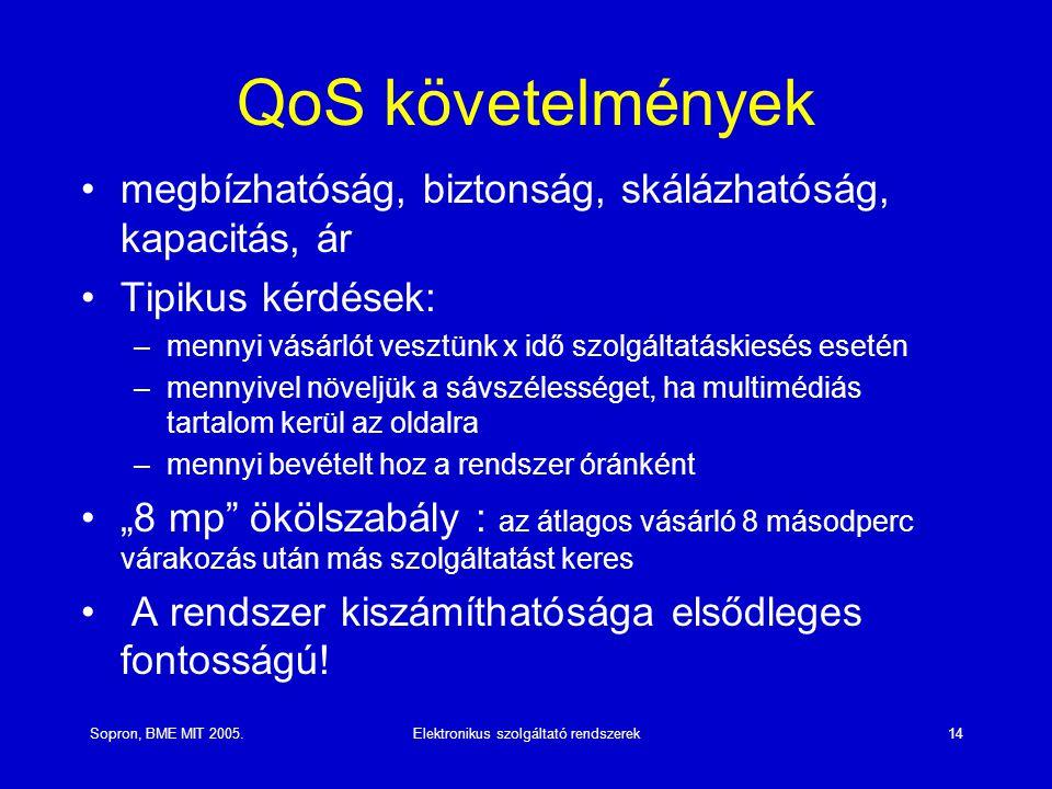 Sopron, BME MIT 2005.Elektronikus szolgáltató rendszerek14 QoS követelmények megbízhatóság, biztonság, skálázhatóság, kapacitás, ár Tipikus kérdések: