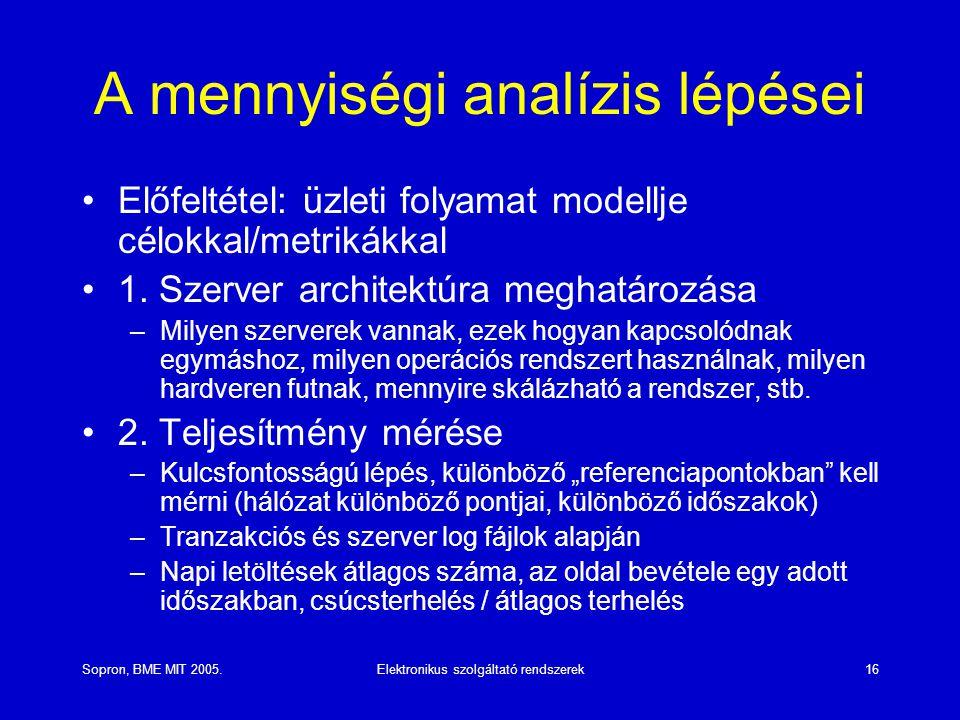 Sopron, BME MIT 2005.Elektronikus szolgáltató rendszerek16 A mennyiségi analízis lépései Előfeltétel: üzleti folyamat modellje célokkal/metrikákkal 1.
