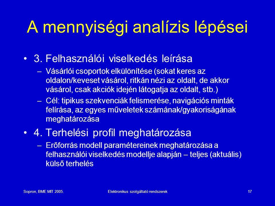 Sopron, BME MIT 2005.Elektronikus szolgáltató rendszerek17 A mennyiségi analízis lépései 3. Felhasználói viselkedés leírása –Vásárlói csoportok elkülö