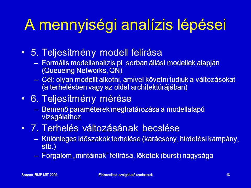 Sopron, BME MIT 2005.Elektronikus szolgáltató rendszerek18 A mennyiségi analízis lépései 5. Teljesítmény modell felírása –Formális modellanalízis pl.