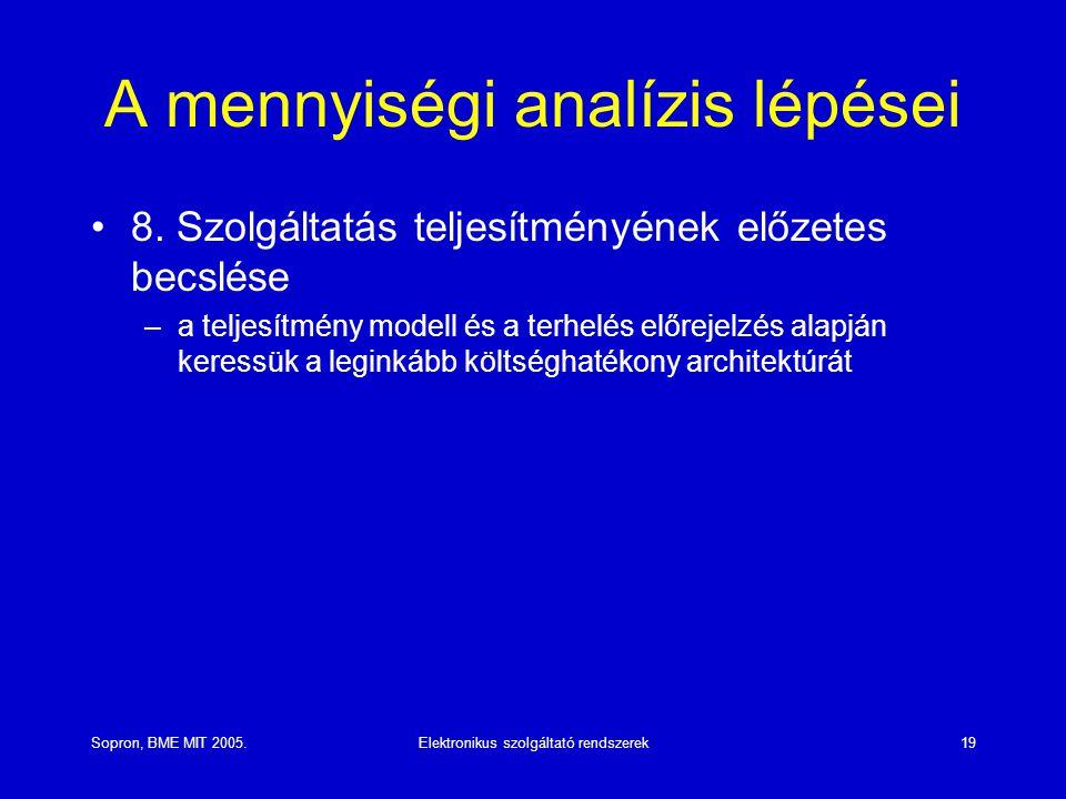 Sopron, BME MIT 2005.Elektronikus szolgáltató rendszerek19 A mennyiségi analízis lépései 8. Szolgáltatás teljesítményének előzetes becslése –a teljesí