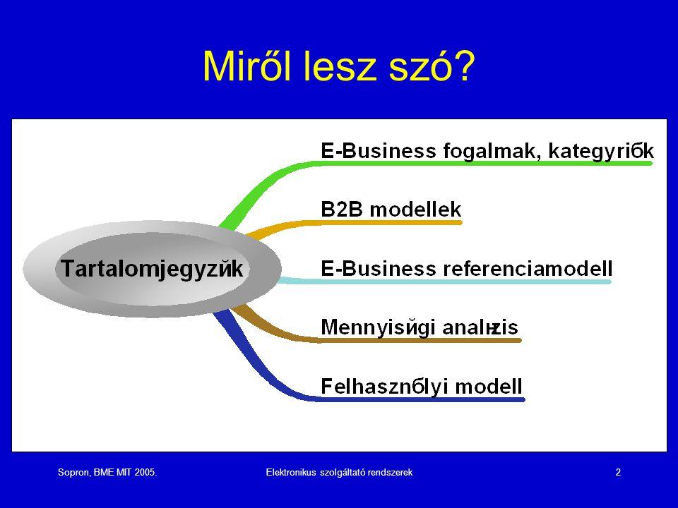 Sopron, BME MIT 2005.Elektronikus szolgáltató rendszerek2 Miről lesz szó?
