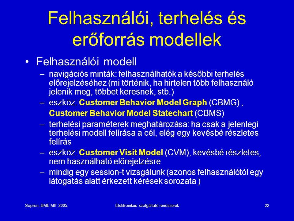 Sopron, BME MIT 2005.Elektronikus szolgáltató rendszerek22 Felhasználói, terhelés és erőforrás modellek Felhasználói modell –navigációs minták: felhasználhatók a későbbi terhelés előrejelzéséhez (mi történik, ha hirtelen több felhasználó jelenik meg, többet keresnek, stb.) –eszköz: Customer Behavior Model Graph (CBMG), Customer Behavior Model Statechart (CBMS) –terhelési paraméterek meghatározása: ha csak a jelenlegi terhelési modell felírása a cél, elég egy kevésbé részletes felírás –eszköz: Customer Visit Model (CVM), kevésbé részletes, nem használható előrejelzésre –mindig egy session-t vizsgálunk (azonos felhasználótól egy látogatás alatt érkezett kérések sorozata )