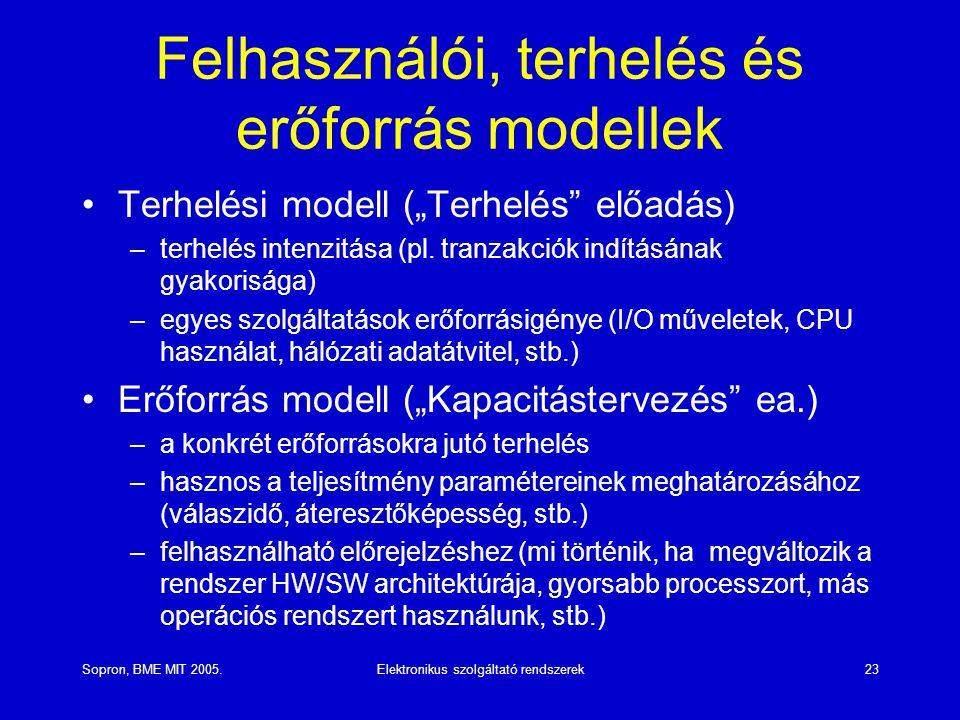 """Sopron, BME MIT 2005.Elektronikus szolgáltató rendszerek23 Felhasználói, terhelés és erőforrás modellek Terhelési modell (""""Terhelés előadás) –terhelés intenzitása (pl."""