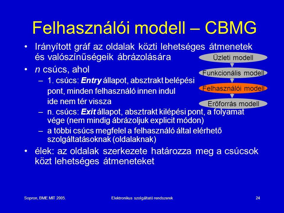 Sopron, BME MIT 2005.Elektronikus szolgáltató rendszerek24 Felhasználói modell – CBMG Irányított gráf az oldalak közti lehetséges átmenetek és valószínűségeik ábrázolására n csúcs, ahol –1.