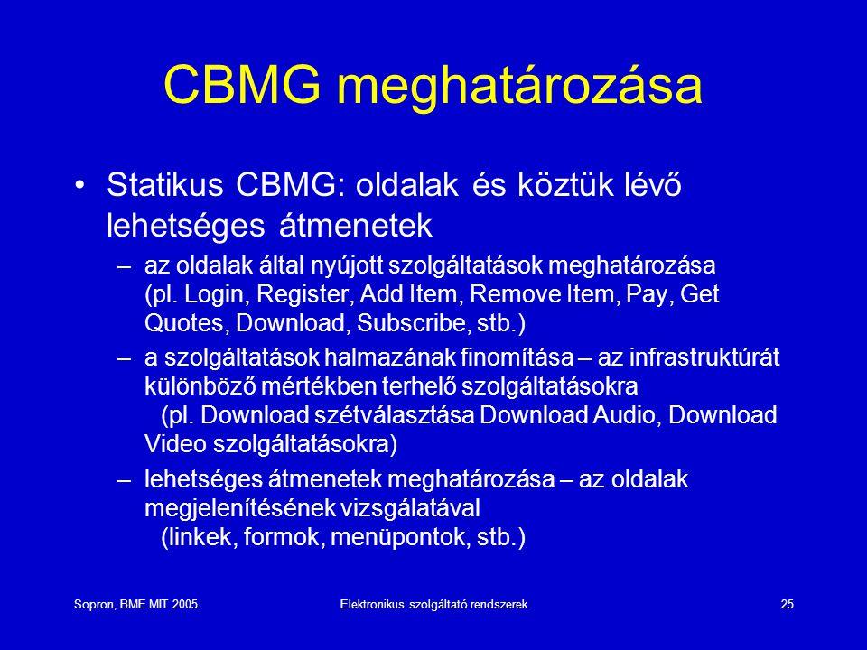 Sopron, BME MIT 2005.Elektronikus szolgáltató rendszerek25 CBMG meghatározása Statikus CBMG: oldalak és köztük lévő lehetséges átmenetek –az oldalak által nyújott szolgáltatások meghatározása (pl.