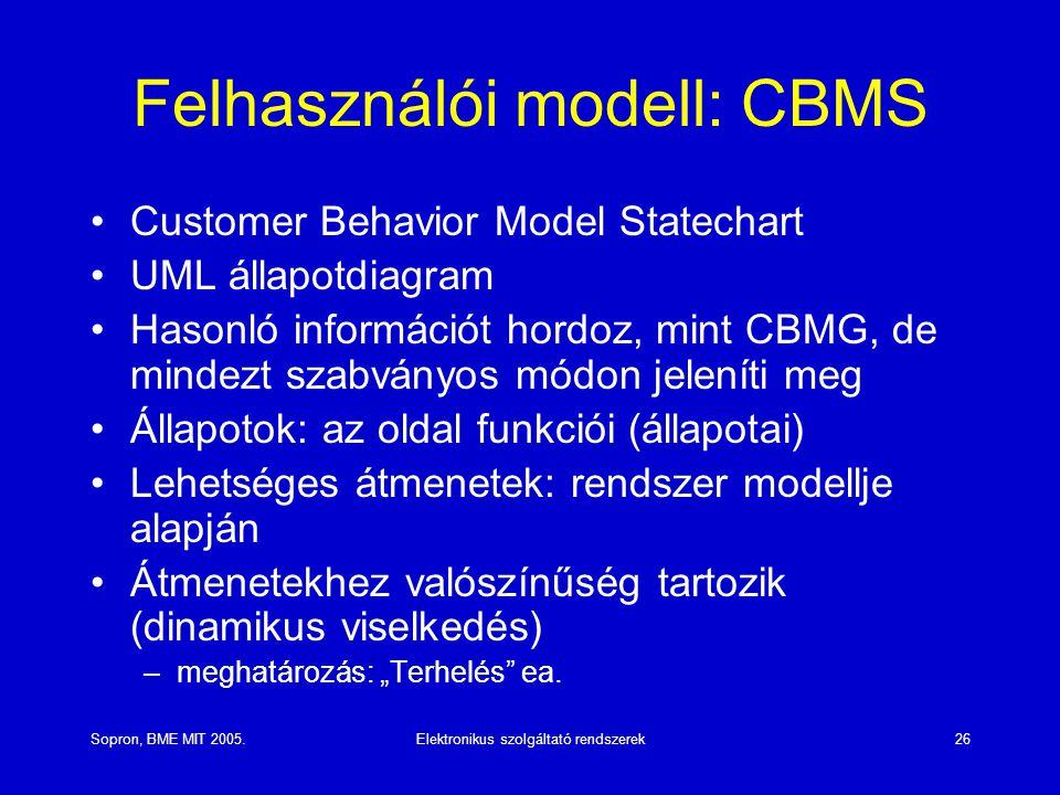 """Sopron, BME MIT 2005.Elektronikus szolgáltató rendszerek26 Felhasználói modell: CBMS Customer Behavior Model Statechart UML állapotdiagram Hasonló információt hordoz, mint CBMG, de mindezt szabványos módon jeleníti meg Állapotok: az oldal funkciói (állapotai) Lehetséges átmenetek: rendszer modellje alapján Átmenetekhez valószínűség tartozik (dinamikus viselkedés) –meghatározás: """"Terhelés ea."""