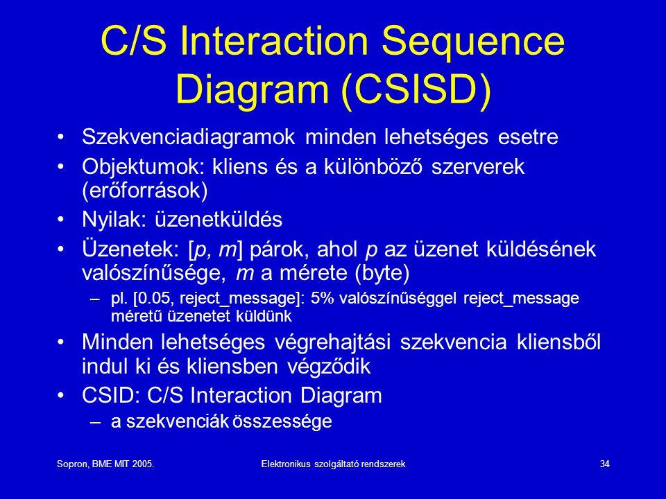 Sopron, BME MIT 2005.Elektronikus szolgáltató rendszerek34 C/S Interaction Sequence Diagram (CSISD) Szekvenciadiagramok minden lehetséges esetre Objektumok: kliens és a különböző szerverek (erőforrások) Nyilak: üzenetküldés Üzenetek: [p, m] párok, ahol p az üzenet küldésének valószínűsége, m a mérete (byte) –pl.