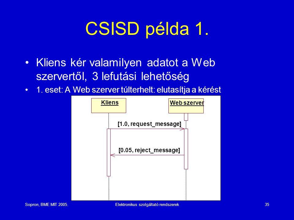 Sopron, BME MIT 2005.Elektronikus szolgáltató rendszerek35 CSISD példa 1. Kliens kér valamilyen adatot a Web szervertől, 3 lefutási lehetőség 1. eset: