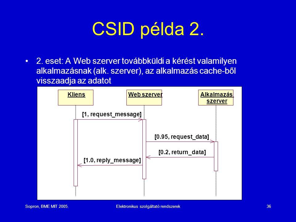 Sopron, BME MIT 2005.Elektronikus szolgáltató rendszerek36 CSID példa 2. 2. eset: A Web szerver továbbküldi a kérést valamilyen alkalmazásnak (alk. sz