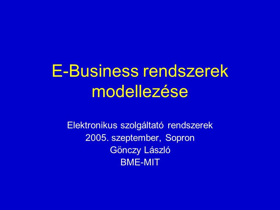 E-Business rendszerek modellezése Elektronikus szolgáltató rendszerek 2005. szeptember, Sopron Gönczy László BME-MIT
