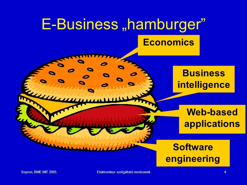 """Sopron, BME MIT 2005.Elektronikus szolgáltató rendszerek4 E-Business """"hamburger"""" Economics Business intelligence Web-based applications Software engin"""