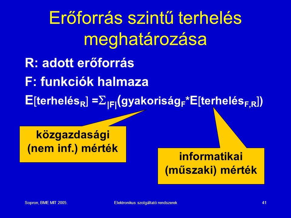 Sopron, BME MIT 2005.Elektronikus szolgáltató rendszerek41 Erőforrás szintű terhelés meghatározása R: adott erőforrás F: funkciók halmaza E [terhelés R ] =  |F| ( gyakoriság F * E [terhelés F,R ]) közgazdasági (nem inf.) mérték informatikai (műszaki) mérték