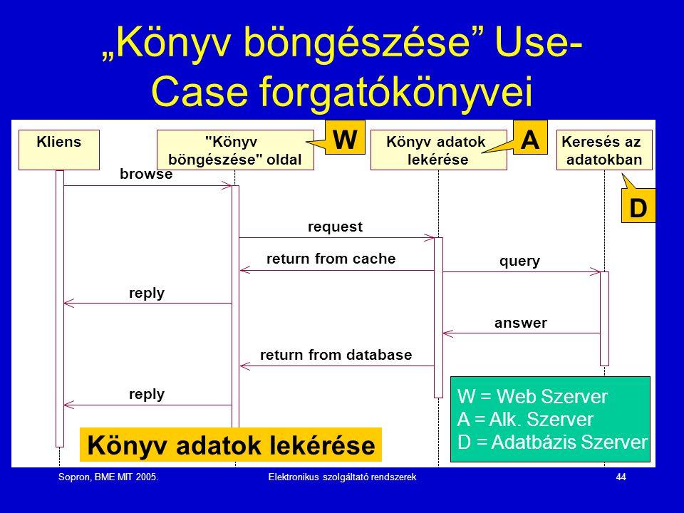 """Sopron, BME MIT 2005.Elektronikus szolgáltató rendszerek44 """"Könyv böngészése Use- Case forgatókönyvei Keresés az Kliens Könyv böngészése oldaladatokban Könyv adatok lekérése browse reply request return from cache reply query answer return from database Könyv adatok lekérése WA D W = Web Szerver A = Alk."""