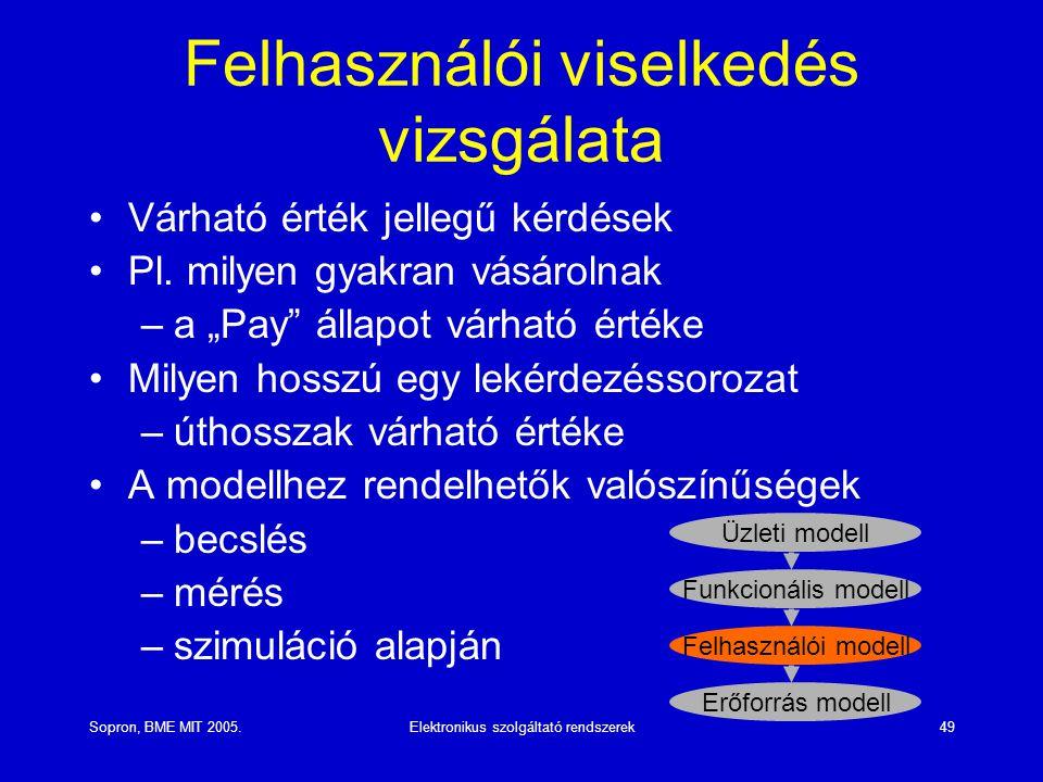 Sopron, BME MIT 2005.Elektronikus szolgáltató rendszerek49 Felhasználói viselkedés vizsgálata Várható érték jellegű kérdések Pl. milyen gyakran vásáro