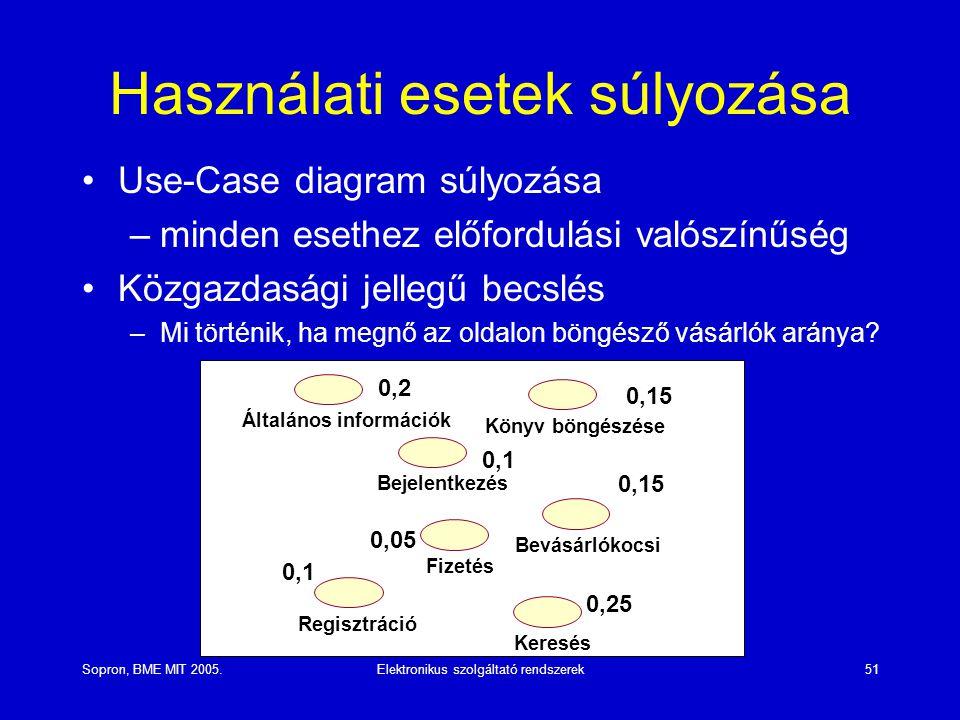 Sopron, BME MIT 2005.Elektronikus szolgáltató rendszerek51 Használati esetek súlyozása Use-Case diagram súlyozása –minden esethez előfordulási valószínűség Közgazdasági jellegű becslés –Mi történik, ha megnő az oldalon böngésző vásárlók aránya.