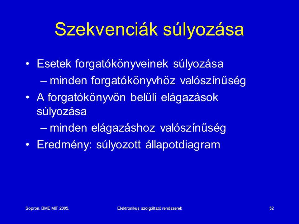 Sopron, BME MIT 2005.Elektronikus szolgáltató rendszerek52 Szekvenciák súlyozása Esetek forgatókönyveinek súlyozása –minden forgatókönyvhöz valószínűség A forgatókönyvön belüli elágazások súlyozása –minden elágazáshoz valószínűség Eredmény: súlyozott állapotdiagram