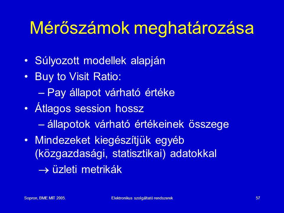 Sopron, BME MIT 2005.Elektronikus szolgáltató rendszerek57 Mérőszámok meghatározása Súlyozott modellek alapján Buy to Visit Ratio: –Pay állapot várható értéke Átlagos session hossz –állapotok várható értékeinek összege Mindezeket kiegészítjük egyéb (közgazdasági, statisztikai) adatokkal  üzleti metrikák