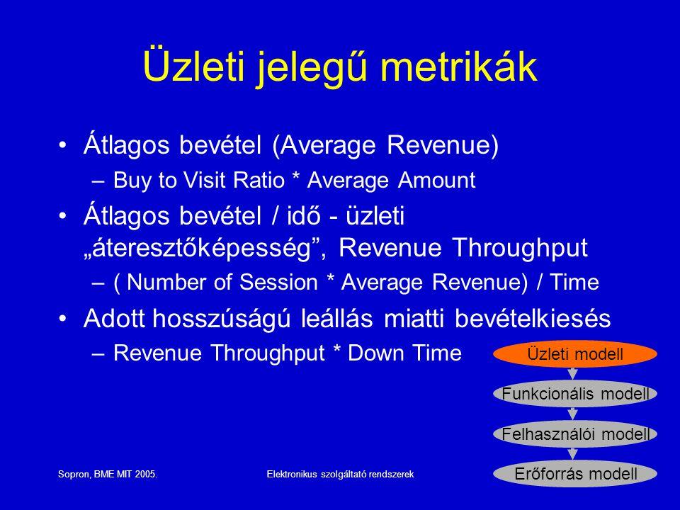 """Sopron, BME MIT 2005.Elektronikus szolgáltató rendszerek58 Üzleti jelegű metrikák Átlagos bevétel (Average Revenue) –Buy to Visit Ratio * Average Amount Átlagos bevétel / idő - üzleti """"áteresztőképesség , Revenue Throughput –( Number of Session * Average Revenue) / Time Adott hosszúságú leállás miatti bevételkiesés –Revenue Throughput * Down Time Funkcionális modell Üzleti modell Felhasználói modell Erőforrás modell"""