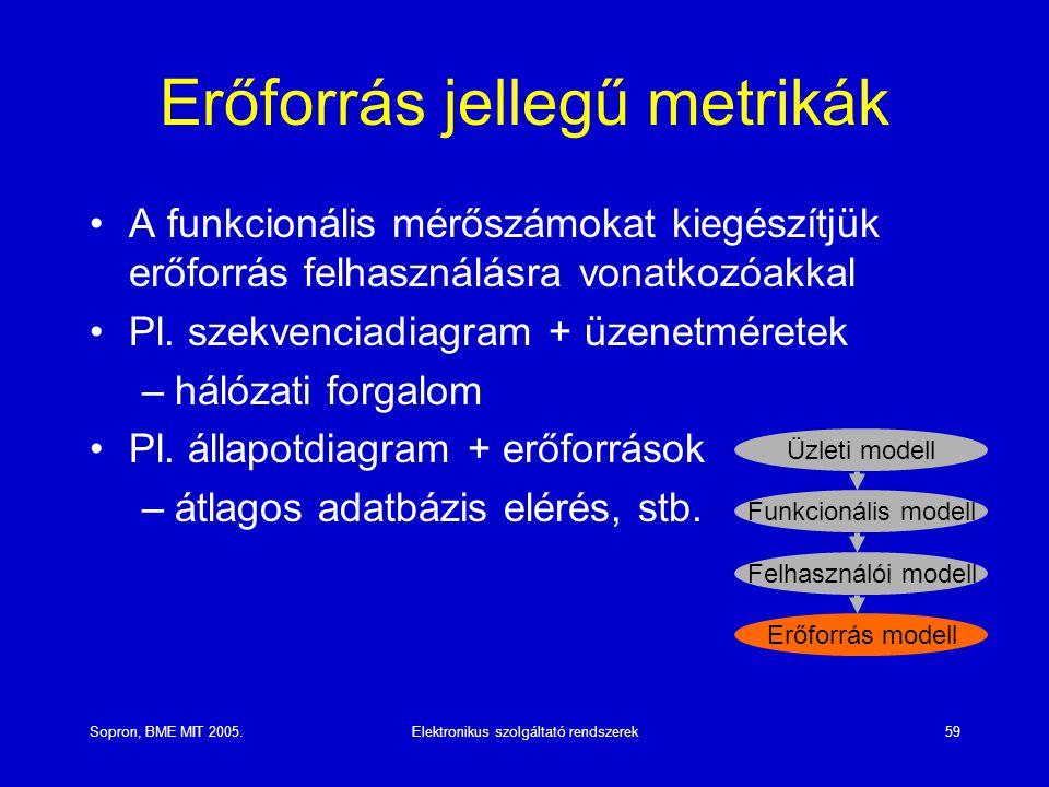 Sopron, BME MIT 2005.Elektronikus szolgáltató rendszerek59 Erőforrás jellegű metrikák A funkcionális mérőszámokat kiegészítjük erőforrás felhasználásra vonatkozóakkal Pl.
