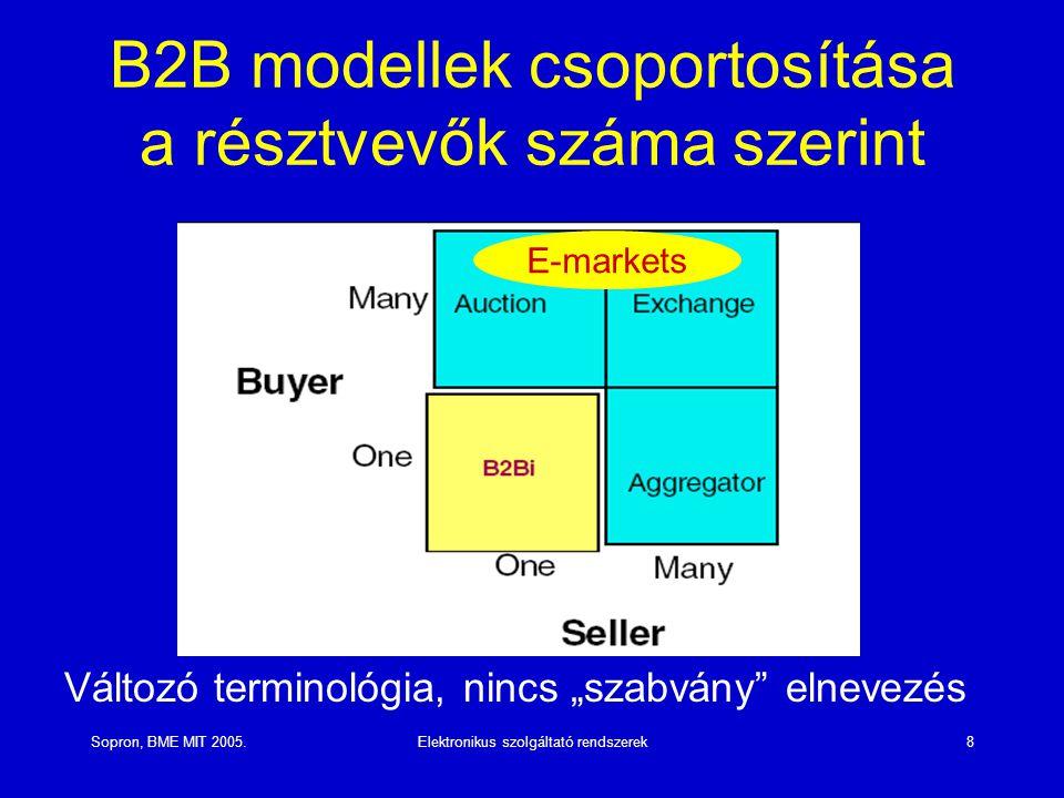 Sopron, BME MIT 2005.Elektronikus szolgáltató rendszerek8 B2B modellek csoportosítása a résztvevők száma szerint E-markets Változó terminológia, nincs