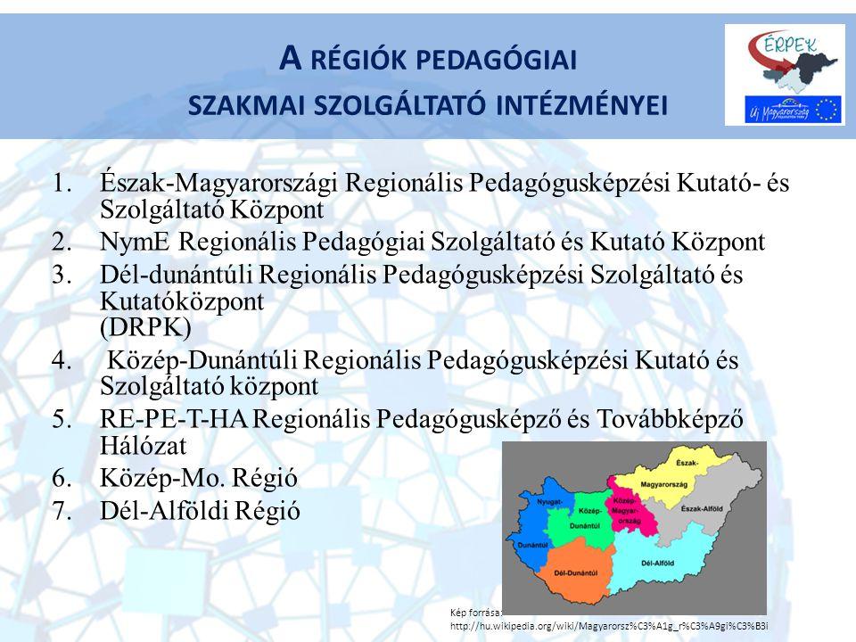 A RÉGIÓK PEDAGÓGIAI SZAKMAI SZOLGÁLTATÓ INTÉZMÉNYEI 1.Észak-Magyarországi Regionális Pedagógusképzési Kutató- és Szolgáltató Központ 2.NymE Regionális Pedagógiai Szolgáltató és Kutató Központ 3.Dél-dunántúli Regionális Pedagógusképzési Szolgáltató és Kutatóközpont (DRPK) 4.